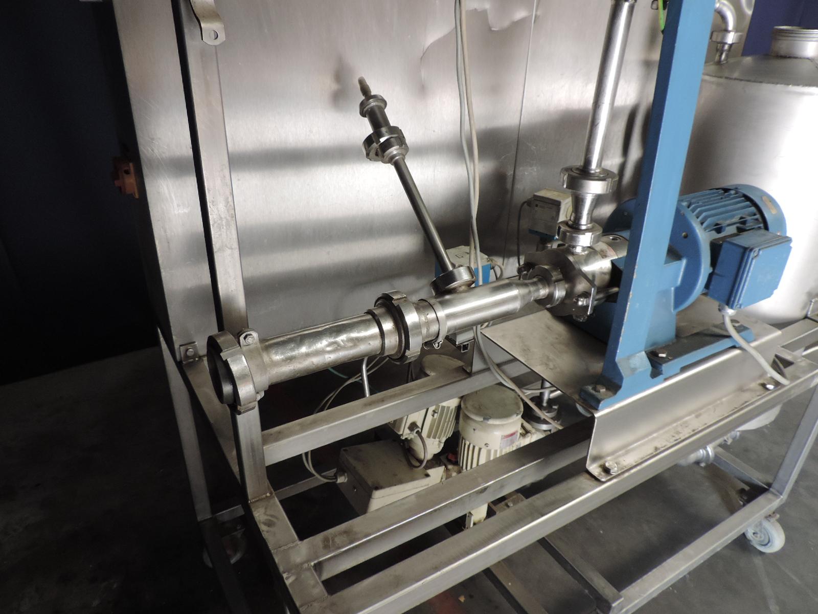 Miromatic MRA 1-2-C-K Inline emulsifiers / mixers