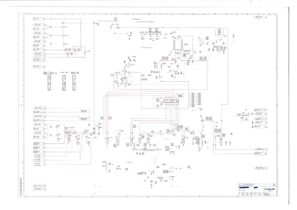 Tetra Pak Steritube 7 ESL / UHT units